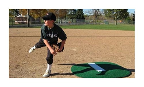 Best Pitching Rubbers