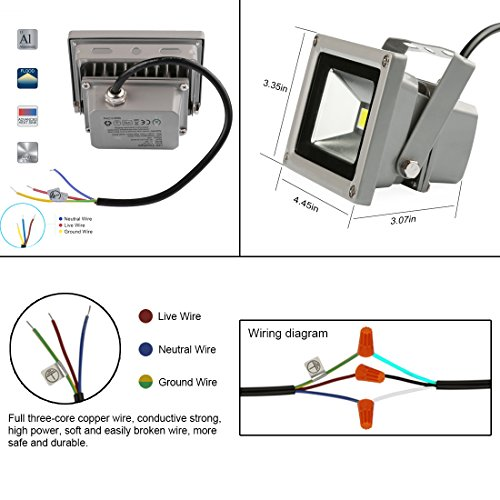 Landscape Lighting Diagram: LEDMO 20W LED Flood Lights, Waterproof IP65 For Outdoor