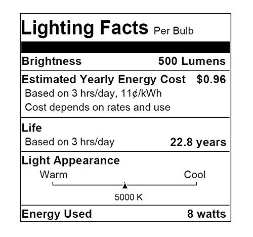 Br 25 Flood Light Bulbs in Florida - 8