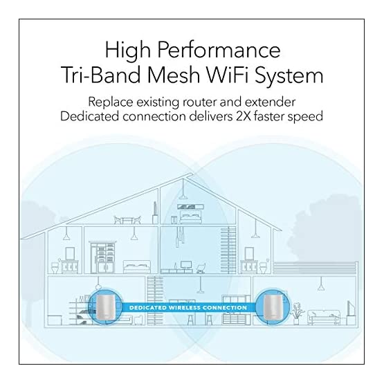 NETGEAR Orbi Tri-band Whole Home Mesh WiFi System with 3Gbps Speed (RBK50) – Router & Extender replacement covers up to… 51kzZrKOQRL. SS555