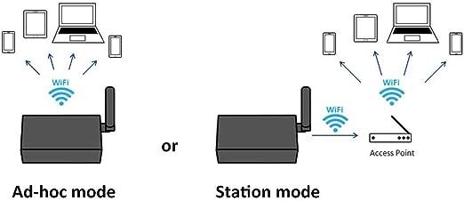 qk-a027 AIS inalámbrico + receptor GPS con conversor de Seatalk ...