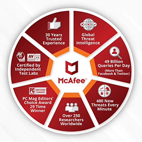 McAfee Anti-Virus - 1 PC, 1 Year (Email Delivery in 2 hours- No CD) 7