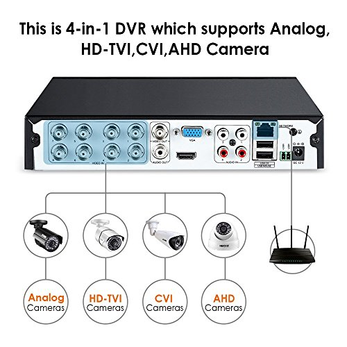 ZOSI 8 Channel 720P HD-TVI Standalone H.264 CCTV Security Surveillance DVR Record System NO Hard Disk (QR Code Scan Quick Access, Smartphone& PC Easy Remote Access) (Certified Refurbished) by ZOSI (Image #7)