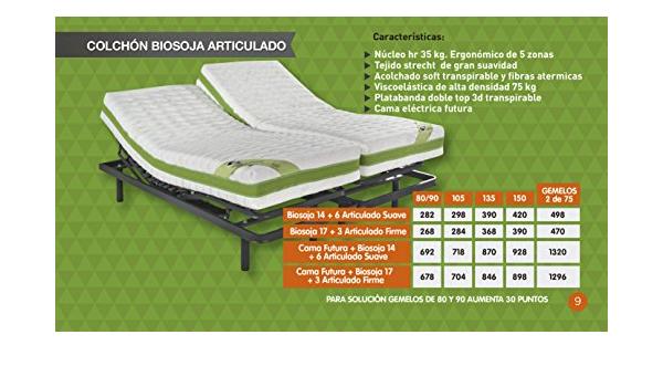 Colchón + Cama Articulada: Amazon.es: Hogar