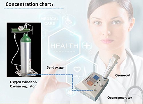 Medical Ozone Generator, VOTOMO 10-100mg/L Ozone Therapy Machine for