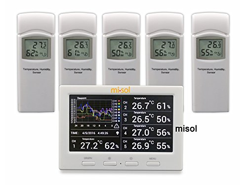 MISOL Wireless weather station with 5 sensors, 5 channels, color screen, data logger, connect to PC/Estación meteorológica...