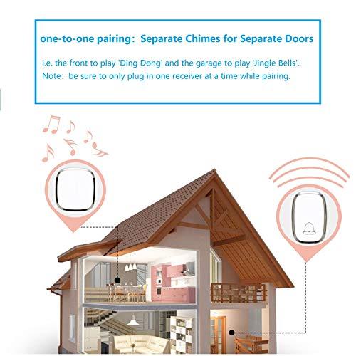 Wireless Doorbell, Cordless Door Chime Kit (2 Push Button, 2 Plug-in Receiver), Waterproof Door Bell with 300m Range, 36 Chimes, 4-Level Volume & LED Flashing Alert