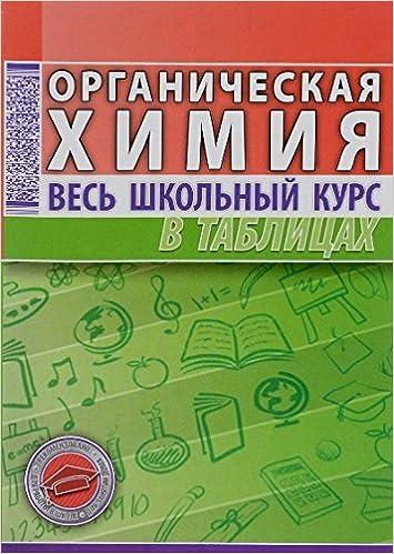 Kurs v forex аналитика на 13.05.15