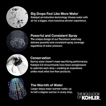 KOHLER 10327-G-BN Forte Showerhead Brushed Nickel