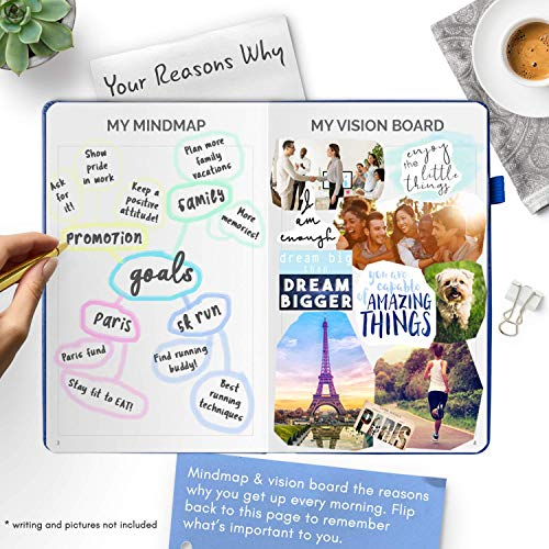 Simple Elephant Planner - Daily and Weekly Agenda for Achieving Goals and Living Happier - Gratitude, Mindmap, Vision Board and Journal - Undated - 12 Months - Productivity eBooks, Stickers (Blue)