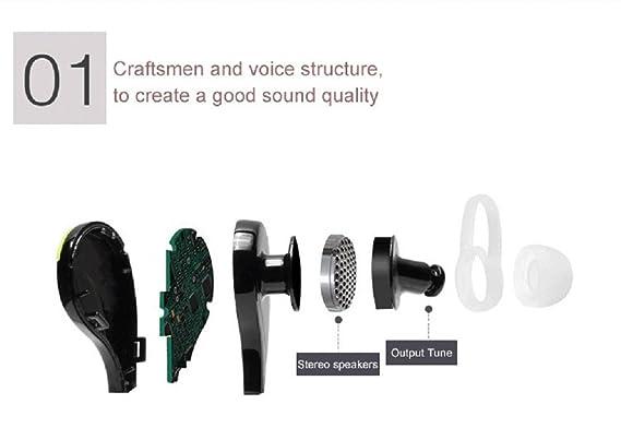 YinoSino G6 Bluetooth Headset/ Auriculares deportivos ...