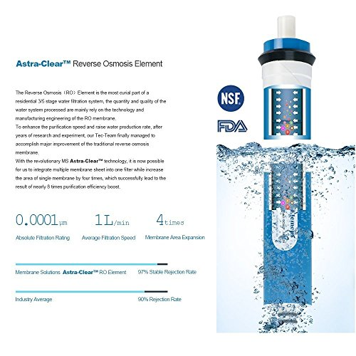 Alberts Filter 2 X Reverse Osmosis 150GPD Membrane Water Filter Replacement Clear Residential Water Purification Reverse Osmosis Universal Compatible Replacement RO by Alberts Filter (Image #2)