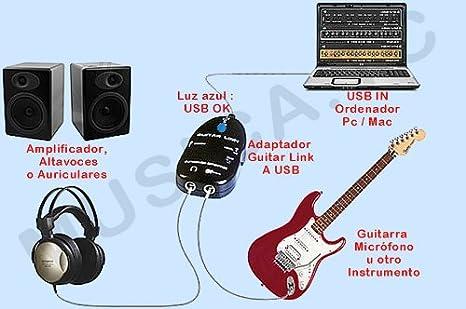Cable Usb para Guitarra y Bajo