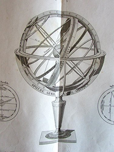 Planetary System Celestial Armillary Sphere scarce c.1830 Lapie large old map