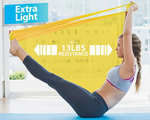 Professional Resistance Bands - 25 Yards (75ft) Latex-Free Elastic Exercise Fitness Band Roll - No Scent, No Powder - Perfect for Physical Therapy and Rehab, Home Workout, Yoga, Pilates by URBNFit (Image #3)
