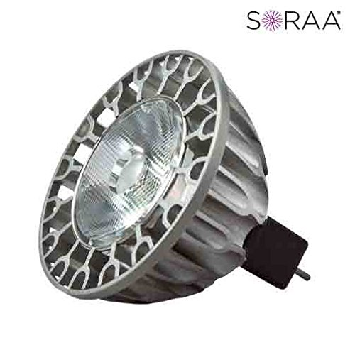 Dimming Led Lights Leading Edge in US - 5
