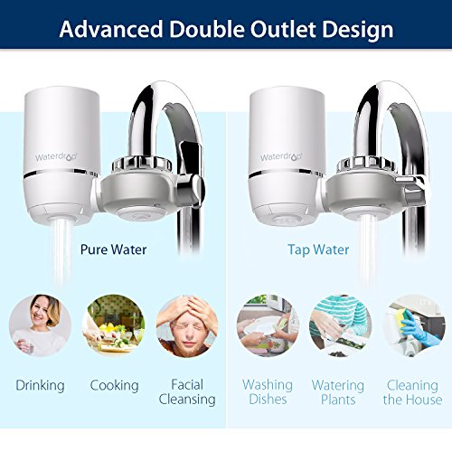 Waterdrop 320-Gallon Long-Lasting Water Faucet Filtration System with Ultra Adsorptive Material, Faucet Water Filter -Fits Standard Faucets by Waterdrop (Image #7)