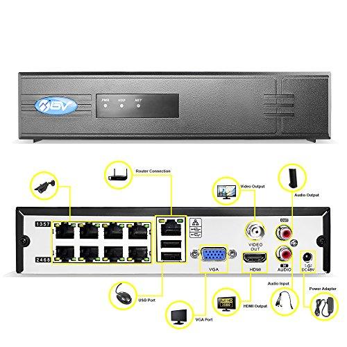 Best Vision 960p 8ch 1tb Ip Nvr Security Surveillance