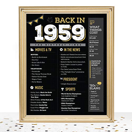 GoodSite Brands Birthday Decorations Gifts for Women and Men (60th Sign (unframed)) -