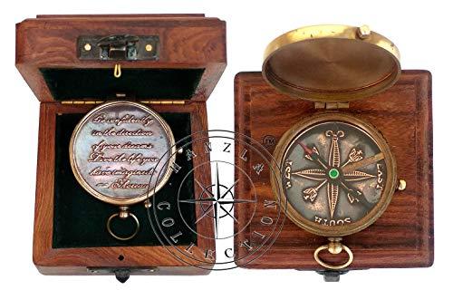 Most Popular Compasses