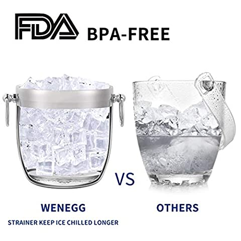 Ice Bucket with Lid and Strainer – Well Made Insulated Stainless Steel Double Wall Keep Ice Frozen Longer – Bonus Ice…