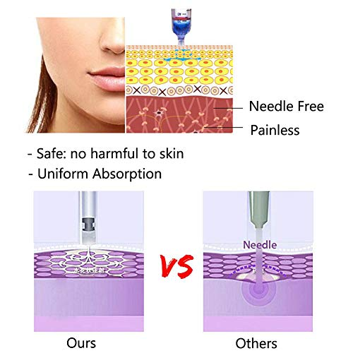 XHH 0.5ML Hyaluron Injection Pen Non-invasive Wrinkle Removal Face Lifting Skin Tightening Remover Firming Anti Ageing Kit Micro Pen,B by XHH (Image #4)