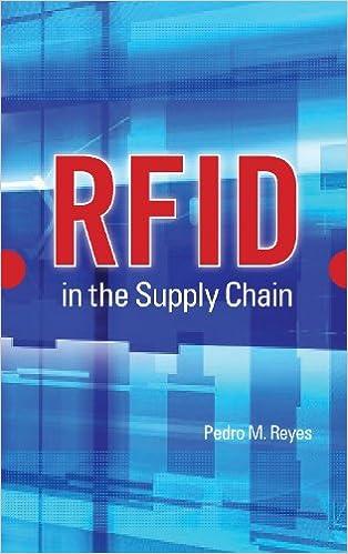 ?REPACK? RFID In The Supply Chain. trata graduo Follow Tienda grupo