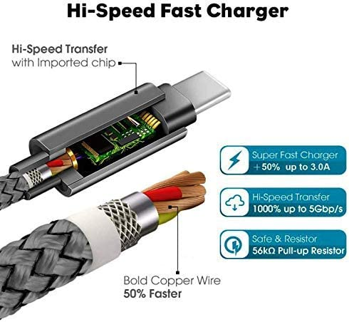 Volt Plus Tech Quick Charging Dual PDUSB-C Cable for Samsung SM-A530F with 100W Power Delivery Certified. 1.M 3.3ft