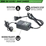 Valken Airsoft NiMH Smart Battery Charger