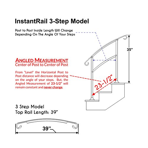 Review InstantRail 3-Step Adjustable Handrail