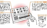 CHUGAN Corporation Gakken SX-150 MARK II Analog
