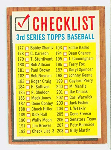 1962 Topps Baseball 192 b Checklist Three NO COMMA Excellent