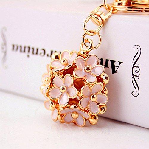 - CHMING Fashion Little Daisy Flower Keychain Purse Bag Pendant Keychain Womans Handbag Charm