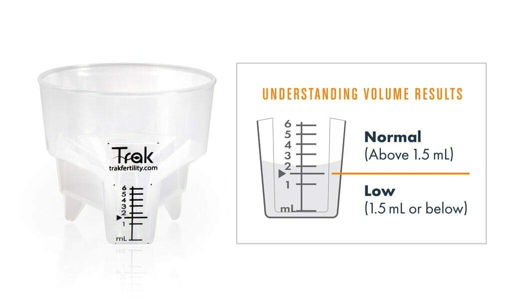 Trak Male Fertility Testing System: 2-Test Kit | Test Sperm Count and Semen Volume at Home | Indicates Results as Low, Moderate, or Optimal for Conception | FSA/HSA Eligible |Accurate as Lab Tests by Trak (Image #3)