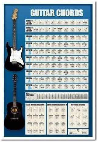 Póster de acordes de Guitarra Aprender a Jugar eléctrico y Acustic ...