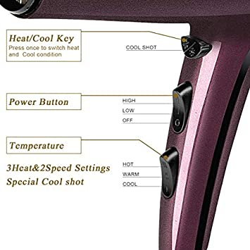 Lightweight Hair Dryer CONFU 1875W Fast Drying Low Noise Blow Dryer with 2 Speed 3 Heat Cool Setting Nozzle Diffuser Hairdryer Bag ETL Certified Purple