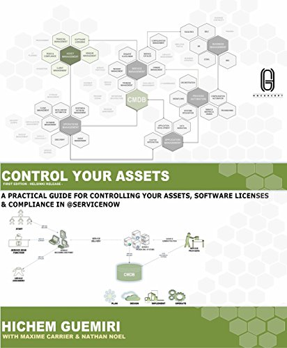Download PDF CONTROL YOUR IT ASSETS - A PRACTICAL GUIDE FOR MANAGING YOUR IT ASSETS, COMPLIANCE  & SOFTWARE LICENSING USING @SERVICENOW