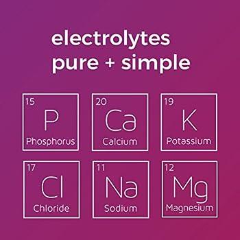 Keto and Electrolytes