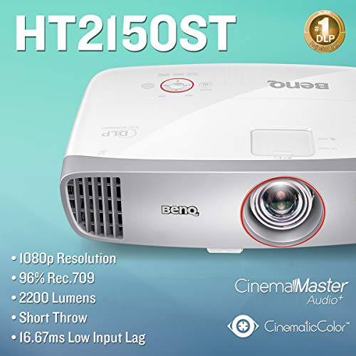 Top 10 Best Short Throw Projector for 2019 - Top Ten Select