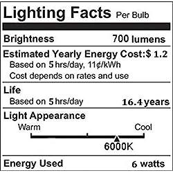 CRLight 6W LED Candelabra Bulb 6000K Daylight (Col