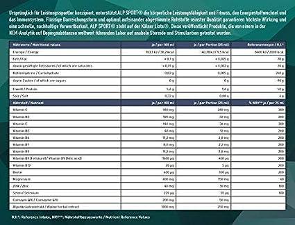 ALP SPORT multivitaminas 14x25 ampollas nutrición deportiva liquido con vitaminas minerales magnesio: Amazon.es: Salud y cuidado personal