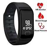 Wrist Monitor With Heart Rates Review and Comparison