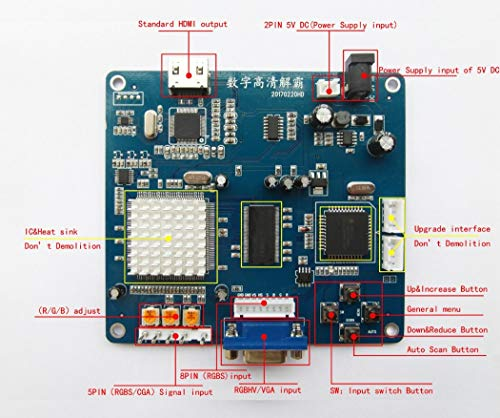 Arcade Game RGB/CGA/EGA/YUV to HDMI Arcade HD-Converter PCB Converts older arcade systems to HDMI monitors ()