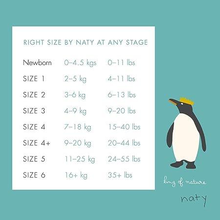 Naty By Nature Babycare - Pañales desechables. talla 4 (15-40 Lbs/7-18 Kg), 4 x 27 unidades (108 pañales): Amazon.es: Salud y cuidado personal