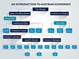 An Introduction to Austrian Economics%3A