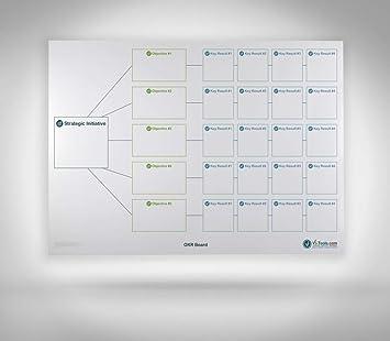 Vi-Board OKR Board/ Whiteboard: Enrollable, a doble cara ...