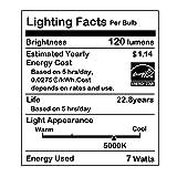 LightMe Multi-functional LED Solar Powered Light
