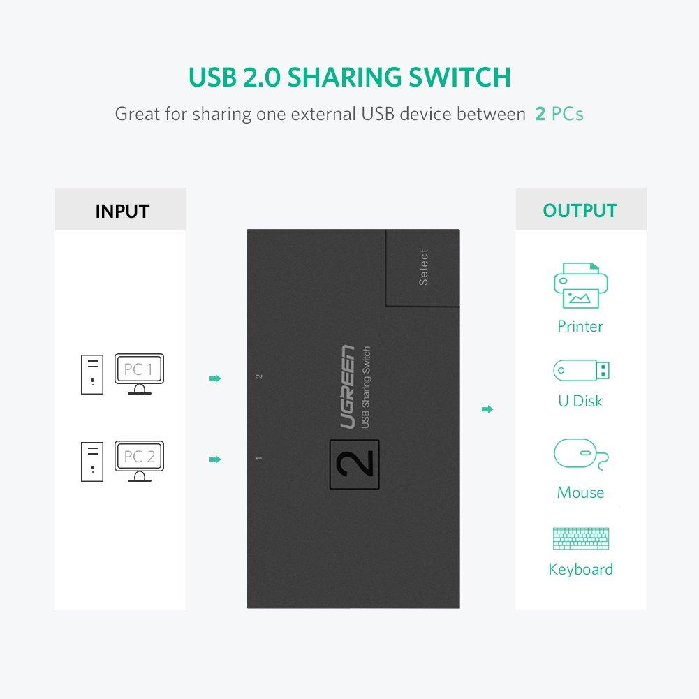 Amazon.com: UGREEN USB Sharing Switch USB 2.0 Peripheral Switcher ...