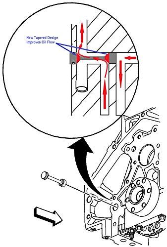 Amazon Com Ls Billet Barbell Oil Diverter Gm Gen Iii Iv Ls Engines