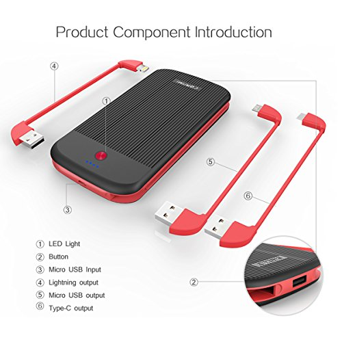 CORNMI 10000mAh power Bank extremely smallish combined Port USB speedy Charging transportable power Bank constructed in Micro USB Cable External Battery Charger Pack for iPhone Samsung Galaxy HTC iPad Tablets Pc External Battery Packs